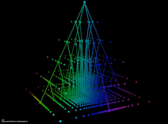 Génération des 63x63 premiers nombres complexes surréels de Conway, Colonna Jean-François