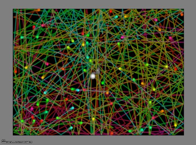 Billard bidimensionnel rectangulaire avec 64 particules aleatoires en collision et visualisation de leur centre de gravite -particule blanche-, Colonna Jean-François