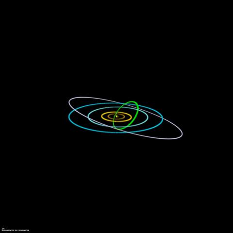MédiHAL - Le système solaire avec une planète virtuelle verte -point ... 4f78c836b87c